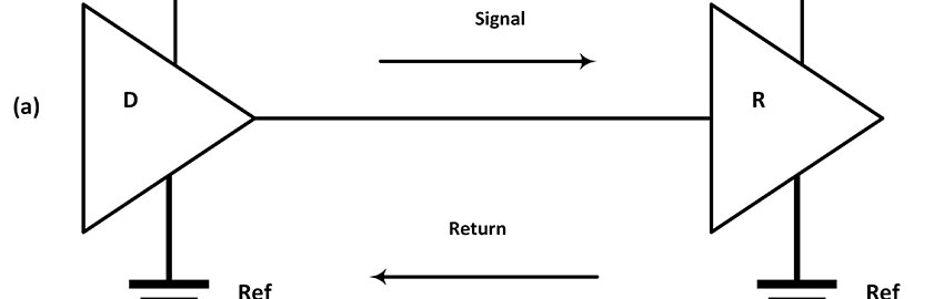 Differential Signal Design Rules – Or Not